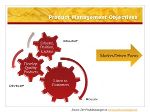 Objectives of Product Management